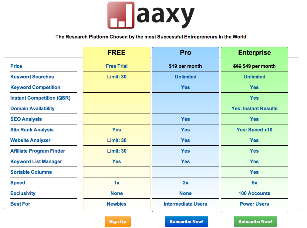Jaaxy Membership Levels